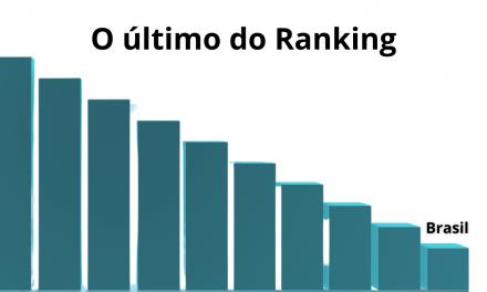 Pior em quase tudo, Brasil está longe do carro autônomo